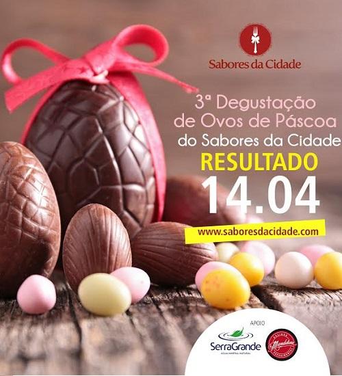Ovos de Páscoa em Fortaleza 2017